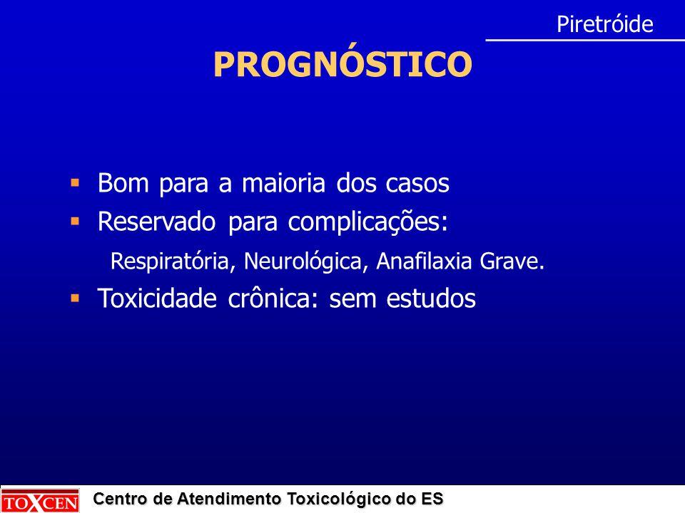 Centro de Atendimento Toxicológico do ES PROGNÓSTICO Piretróide  Bom para a maioria dos casos  Reservado para complicações: Respiratória, Neurológic