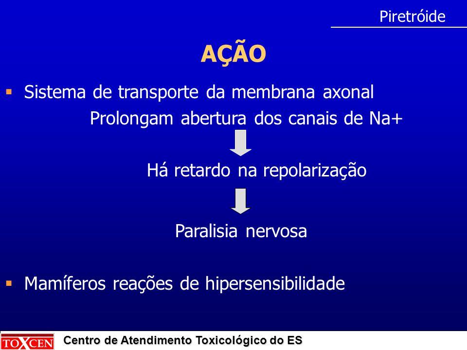 Centro de Atendimento Toxicológico do ES AÇÃO Piretróide  Sistema de transporte da membrana axonal Prolongam abertura dos canais de Na+ Há retardo na