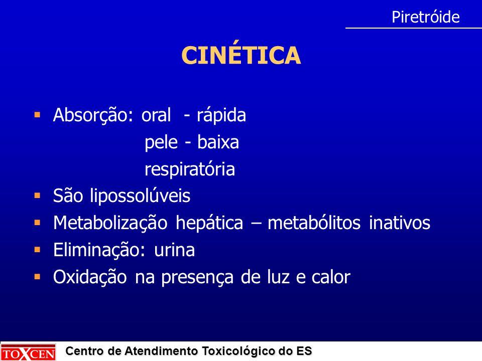 Centro de Atendimento Toxicológico do ES CINÉTICA Piretróide  Absorção: oral - rápida pele - baixa respiratória  São lipossolúveis  Metabolização h
