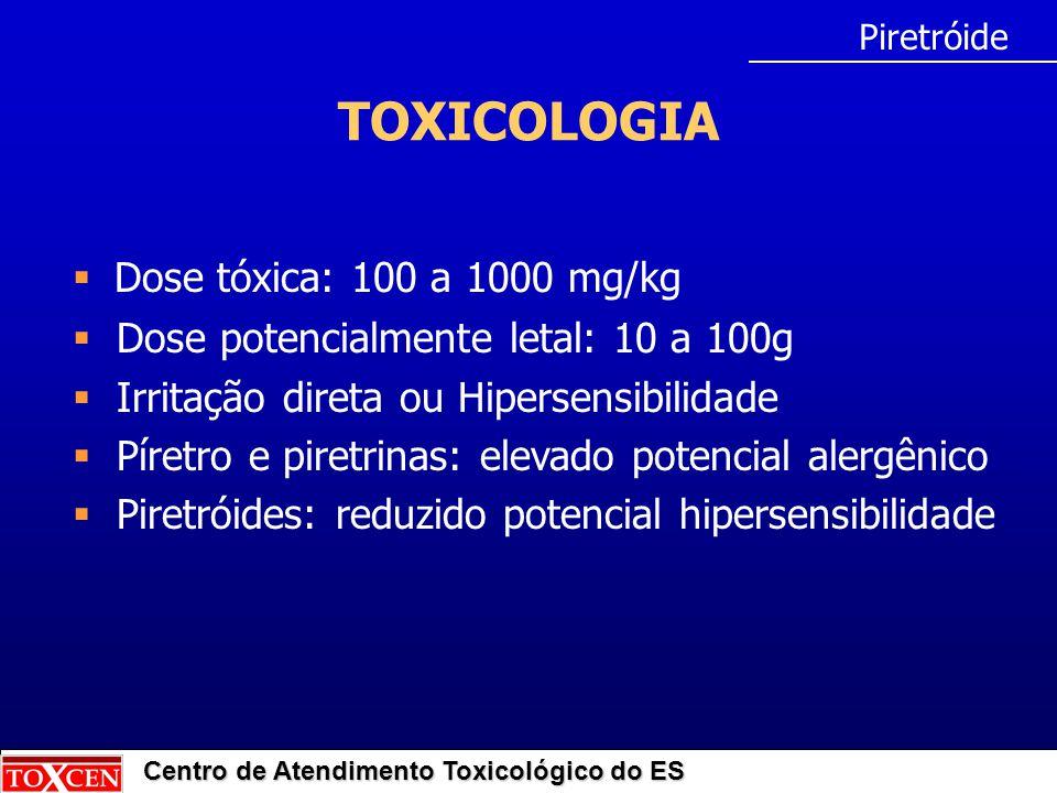 Centro de Atendimento Toxicológico do ES TOXICOLOGIA Piretróide  Dose tóxica: 100 a 1000 mg/kg  Dose potencialmente letal: 10 a 100g  Irritação dir