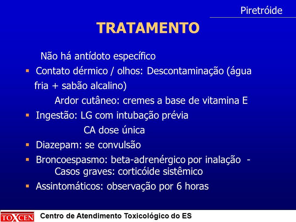 Centro de Atendimento Toxicológico do ES TRATAMENTO Piretróide Não há antídoto específico  Contato dérmico / olhos: Descontaminação (água fria + sabã