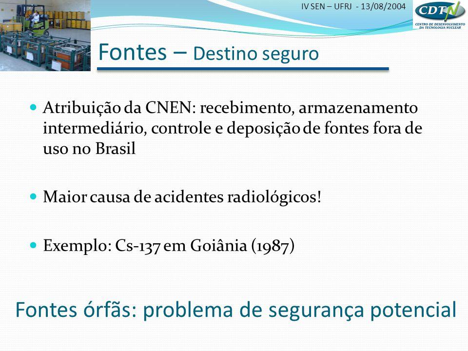 IV SEN – UFRJ - 13/08/2004 Atribuição da CNEN: recebimento, armazenamento intermediário, controle e deposição de fontes fora de uso no Brasil Maior ca