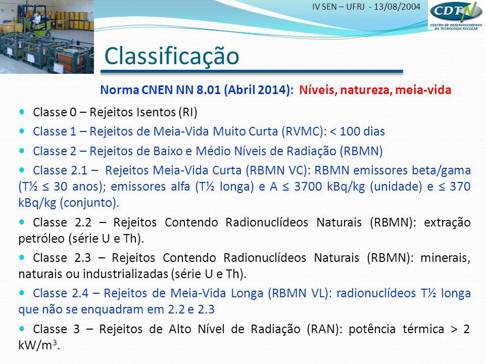 IV SEN – UFRJ - 13/08/2004 Norma CNEN NN 8.01 (Abril 2014): Níveis, natureza, meia-vida Classificação Classe 0 – Rejeitos Isentos (RI) Classe 1 – Reje