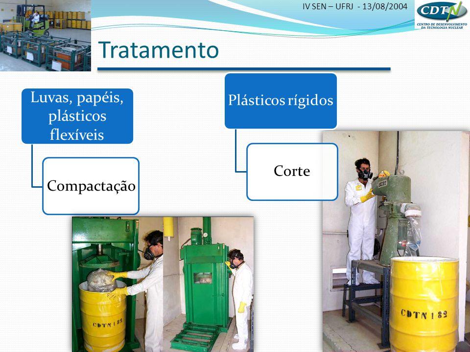 IV SEN – UFRJ - 13/08/2004 Luvas, papéis, plásticos flexíveis Compactação Plásticos rígidosCorte Tratamento