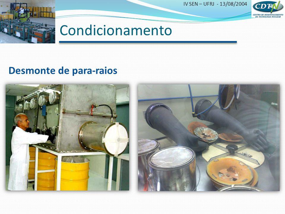 IV SEN – UFRJ - 13/08/2004 Condicionamento Desmonte de para-raios