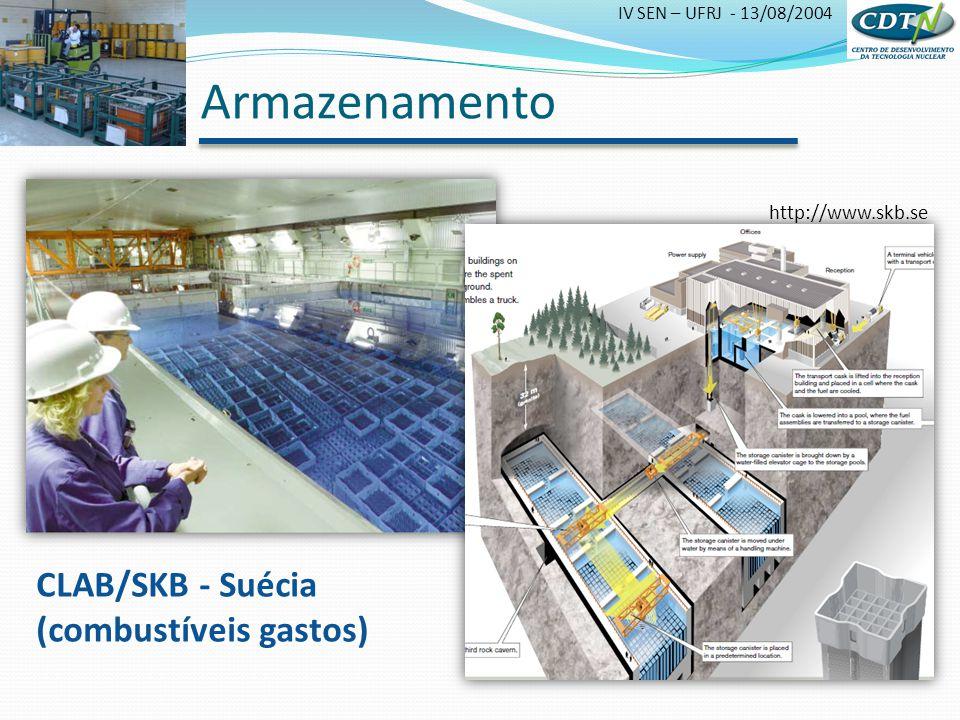 IV SEN – UFRJ - 13/08/2004 Armazenamento CLAB/SKB - Suécia (combustíveis gastos) http://www.skb.se