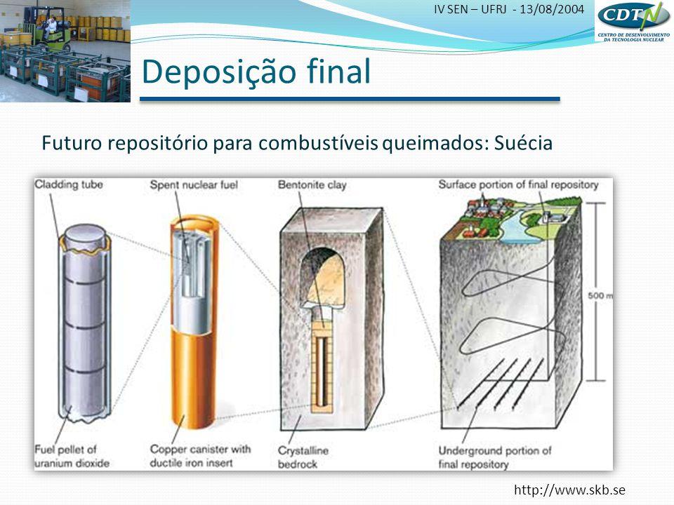 IV SEN – UFRJ - 13/08/2004 Deposição final http://www.skb.se Futuro repositório para combustíveis queimados: Suécia