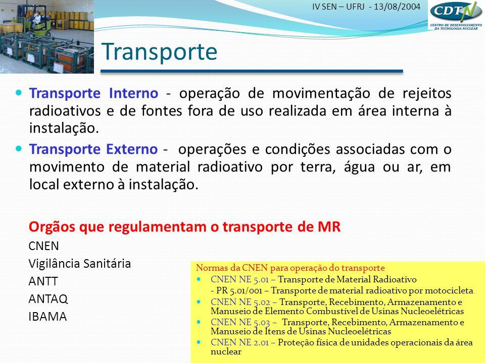 IV SEN – UFRJ - 13/08/2004 Transporte Interno - operação de movimentação de rejeitos radioativos e de fontes fora de uso realizada em área interna à i