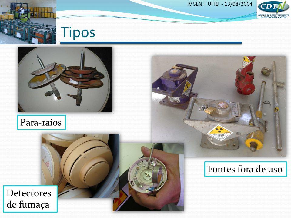 IV SEN – UFRJ - 13/08/2004 Tipos Para-raios Fontes fora de uso Detectores de fumaça