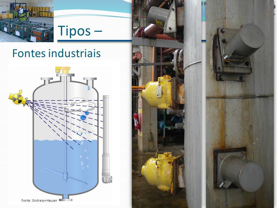 IV SEN – UFRJ - 13/08/2004 Fonte: Endress+Hauser Tipos – Fontes industriais