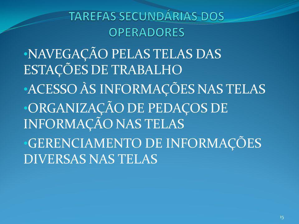 NAVEGAÇÃO PELAS TELAS DAS ESTAÇÕES DE TRABALHO ACESSO ÀS INFORMAÇÕES NAS TELAS ORGANIZAÇÃO DE PEDAÇOS DE INFORMAÇÃO NAS TELAS GERENCIAMENTO DE INFORMA
