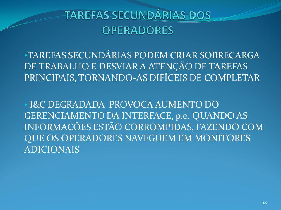 TAREFAS SECUNDÁRIAS PODEM CRIAR SOBRECARGA DE TRABALHO E DESVIAR A ATENÇÃO DE TAREFAS PRINCIPAIS, TORNANDO-AS DIFÍCEIS DE COMPLETAR I&C DEGRADADA PROV