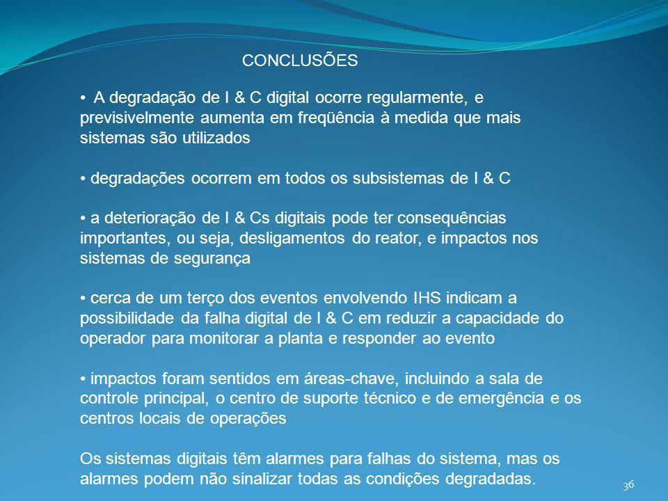 A degradação de I & C digital ocorre regularmente, e previsivelmente aumenta em freqüência à medida que mais sistemas são utilizados degradações ocorr