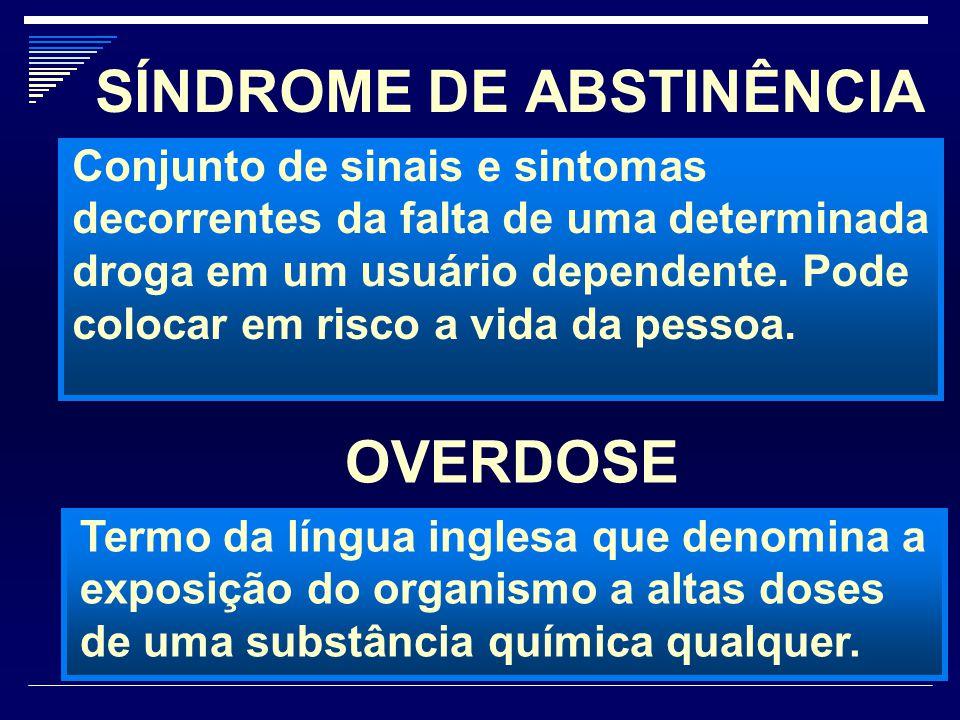 SÍNDROME DE ABSTINÊNCIA Conjunto de sinais e sintomas decorrentes da falta de uma determinada droga em um usuário dependente. Pode colocar em risco a