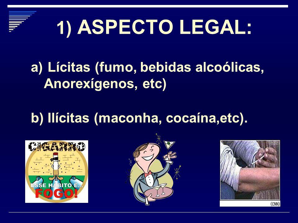 1) ASPECTO LEGAL: a) Lícitas (fumo, bebidas alcoólicas, Anorexígenos, etc) b) Ilícitas (maconha, cocaína,etc).