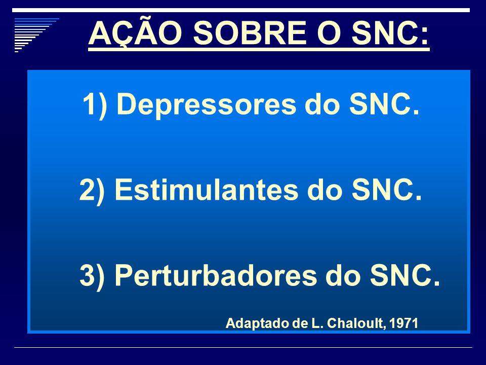AÇÃO SOBRE O SNC: 1) Depressores do SNC. 2) Estimulantes do SNC. 3) Perturbadores do SNC. Adaptado de L. Chaloult, 1971