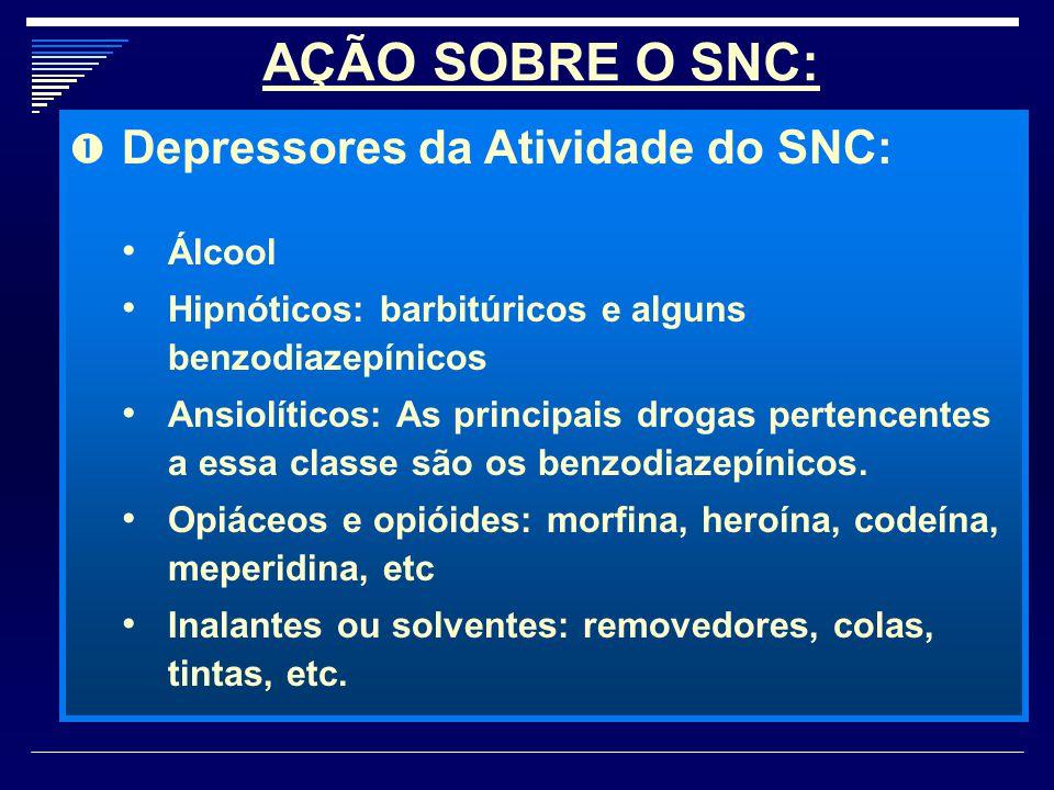 AÇÃO SOBRE O SNC:  Depressores da Atividade do SNC: Álcool Hipnóticos: barbitúricos e alguns benzodiazepínicos Ansiolíticos: As principais drogas per