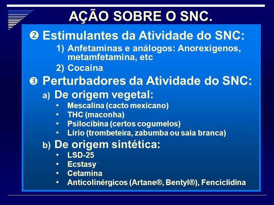 AÇÃO SOBRE O SNC.  Estimulantes da Atividade do SNC: 1)Anfetaminas e análogos: Anorexígenos, metamfetamina, etc 2)Cocaína  Perturbadores da Atividad
