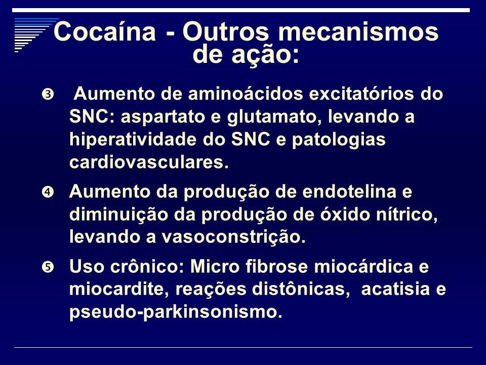 Cocaína - Outros mecanismos de ação:  Aumento de aminoácidos excitatórios do SNC: aspartato e glutamato, levando a hiperatividade do SNC e patologias