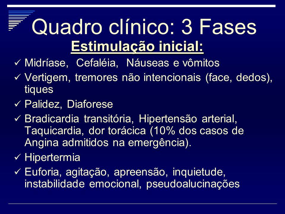 Quadro clínico: 3 Fases Estimulação inicial: Midríase, Cefaléia, Náuseas e vômitos Vertigem, tremores não intencionais (face, dedos), tiques Palidez,