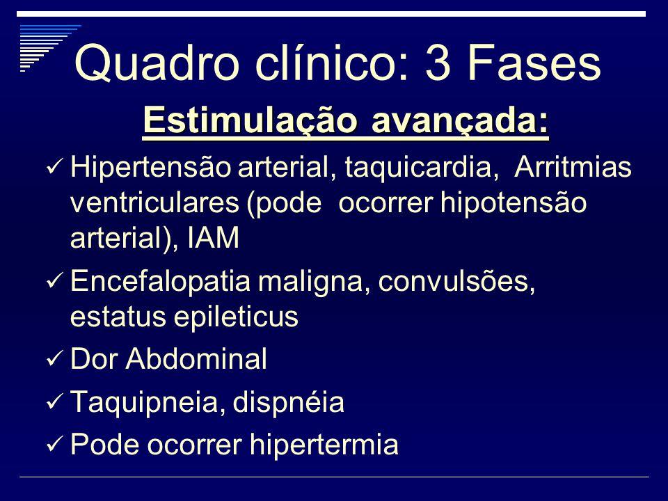 Quadro clínico: 3 Fases Estimulação avançada: Hipertensão arterial, taquicardia, Arritmias ventriculares (pode ocorrer hipotensão arterial), IAM Encef