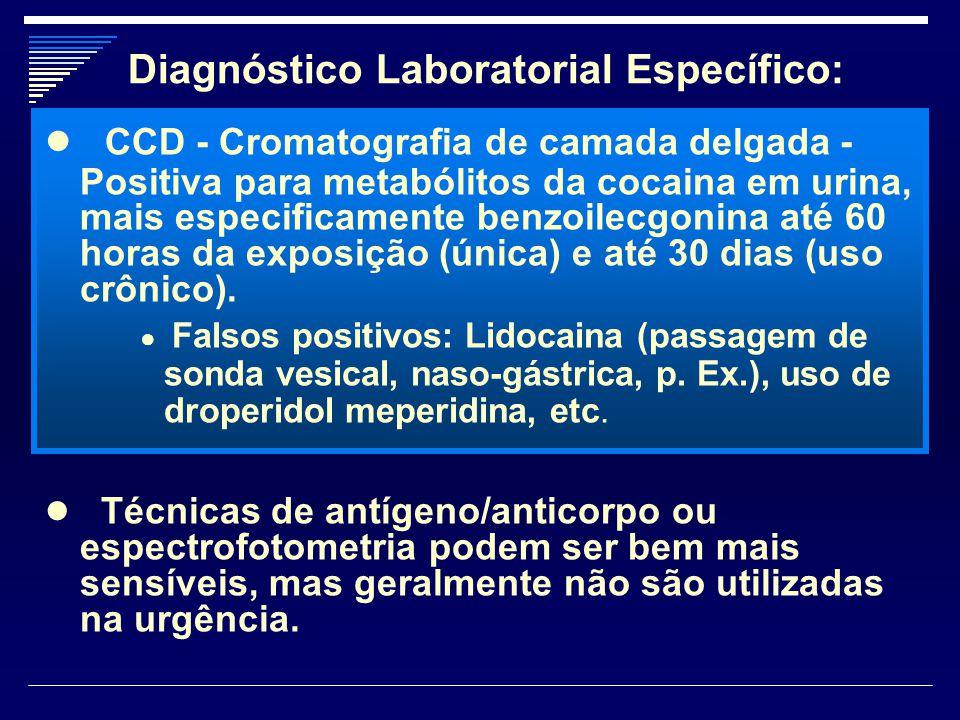 Diagnóstico Laboratorial Específico: ● CCD - Cromatografia de camada delgada - Positiva para metabólitos da cocaina em urina, mais especificamente ben