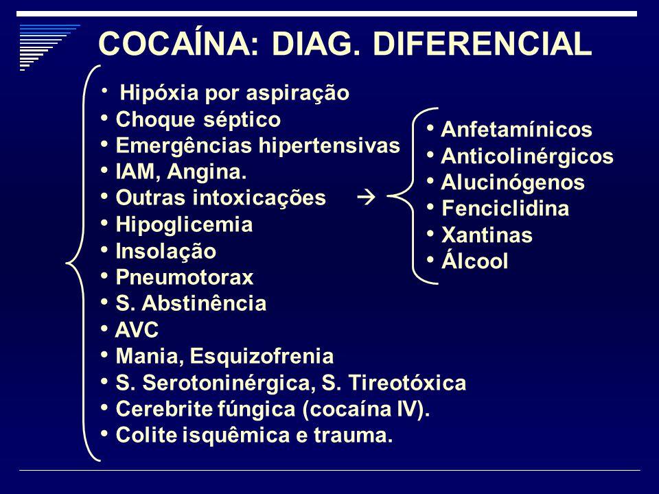 COCAÍNA: DIAG. DIFERENCIAL Hipóxia por aspiração Choque séptico Emergências hipertensivas IAM, Angina. Outras intoxicações  Hipoglicemia Insolação Pn