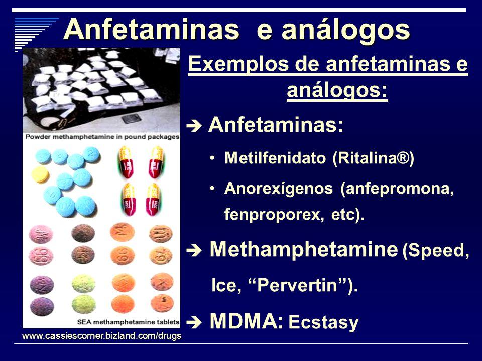 Anfetaminas e análogos www.cassiescorner.bizland.com/drugs Exemplos de anfetaminas e análogos:  Anfetaminas: Metilfenidato (Ritalina®) Anorexígenos (