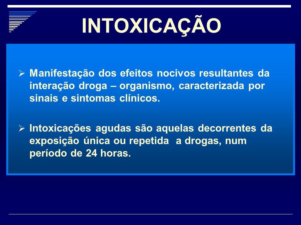  Manifestação dos efeitos nocivos resultantes da interação droga – organismo, caracterizada por sinais e sintomas clínicos.  Intoxicações agudas são