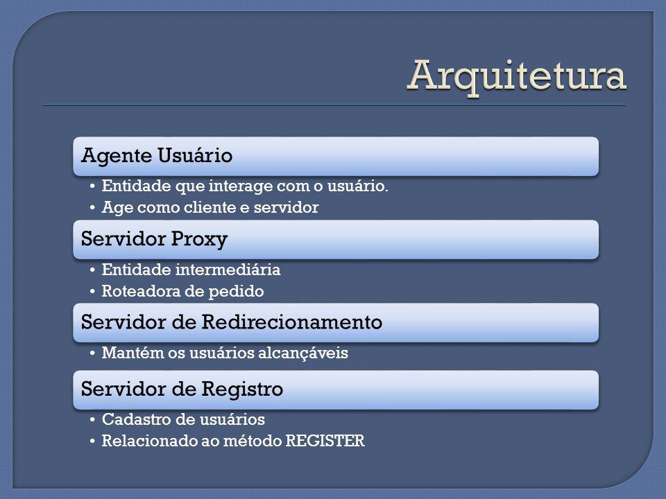 Agente Usuário Entidade que interage com o usuário. Age como cliente e servidor Servidor Proxy Entidade intermediária Roteadora de pedido Servidor de