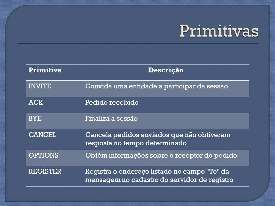 PrimitivaDescrição INVITEConvida uma entidade a participar da sessão ACKPedido recebido BYEFinaliza a sessão CANCELCancela pedidos enviados que não ob
