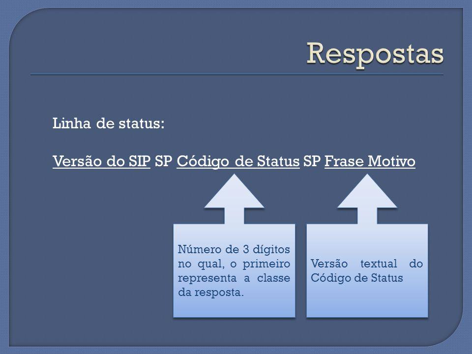 Linha de status: Versão do SIP SP Código de Status SP Frase Motivo Número de 3 dígitos no qual, o primeiro representa a classe da resposta.