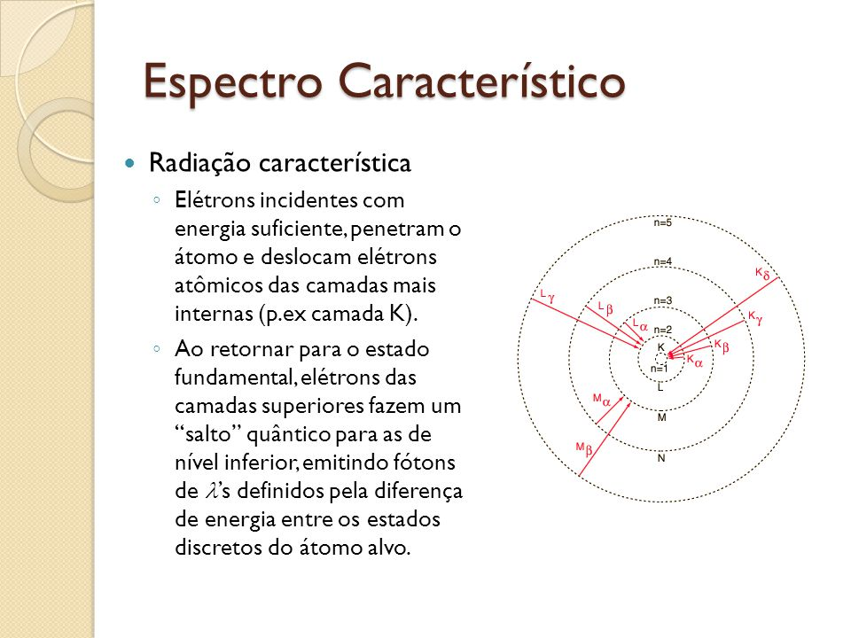 Linhas Características Átomo de Cobre ◦ A série K é definida pelas transições permitidas dos níveis L, M, N que levam até o nível K.