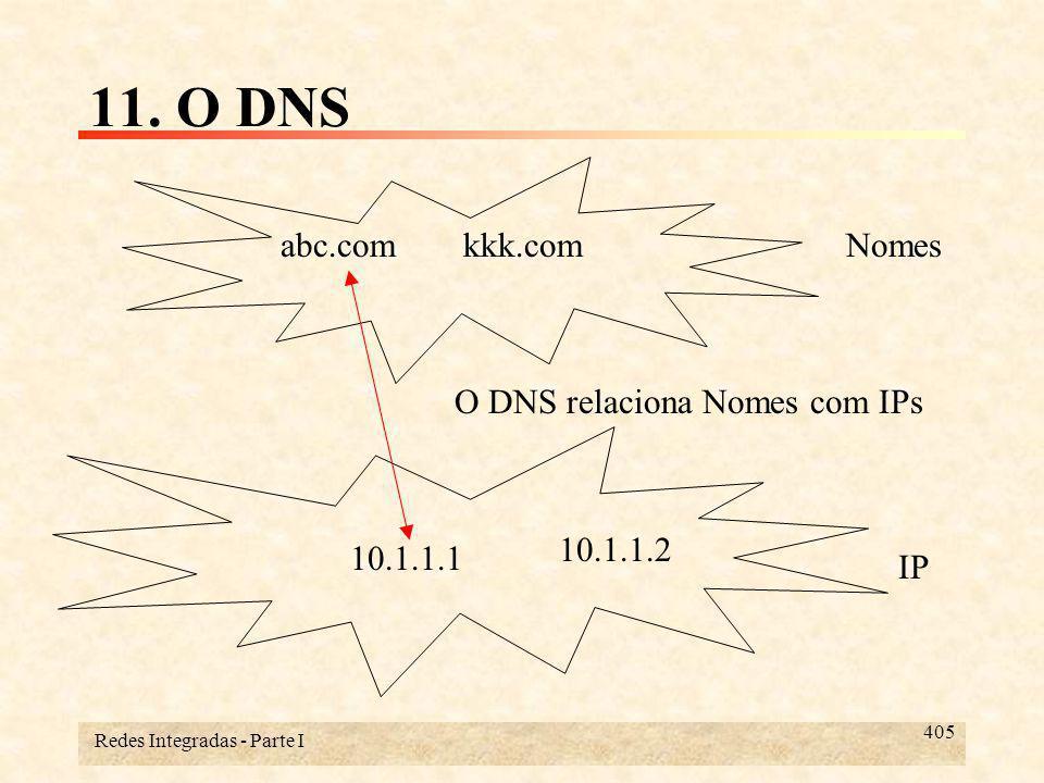 Redes Integradas - Parte I 416 11.1- Os princípios do DNS Isto foi resolvido com a criação de um domínio de mais alto nível de nome in-addr.arpa.