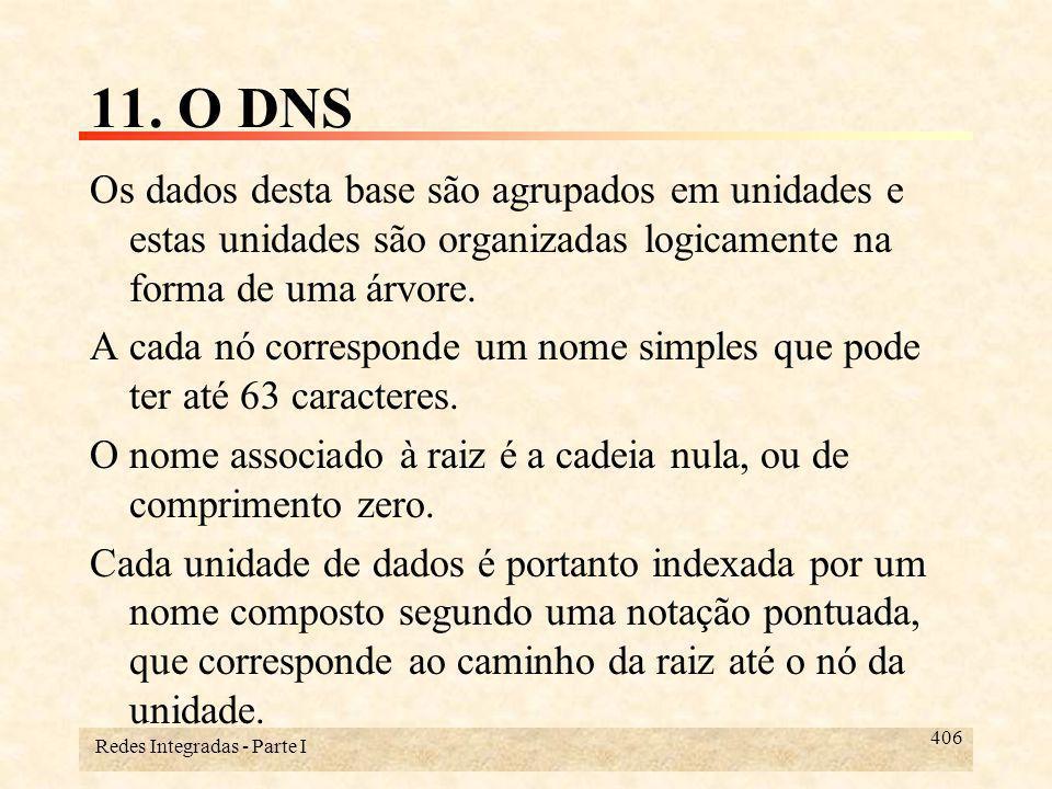 Redes Integradas - Parte I 437 11.4- Delegação Para delegar um domínio a um servidor filho, é necessário que se crie no arquivo de zona do pai uma entrada RR do tipo NS indicando o nome do domínio filho e o servidor de nomes que o atenderá.