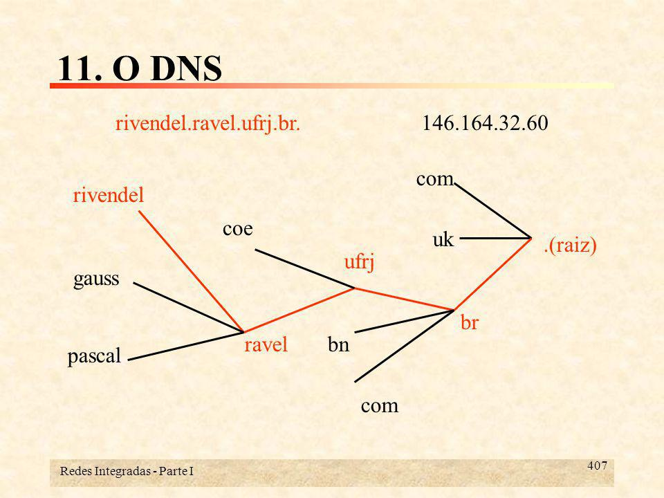 Redes Integradas - Parte I 438 11.4- Delegação Como é possível que um servidor, ao perguntar sobre o domínio filho, não consiga resolver o endereço do servidor de nomes deste, inclui-se a entrada do servidor de nomes no arquivo da zona: prov1.telerj.net86400INNSns.prov1.telerj.net ns.prov1.telerj.netINA200.100.44.22