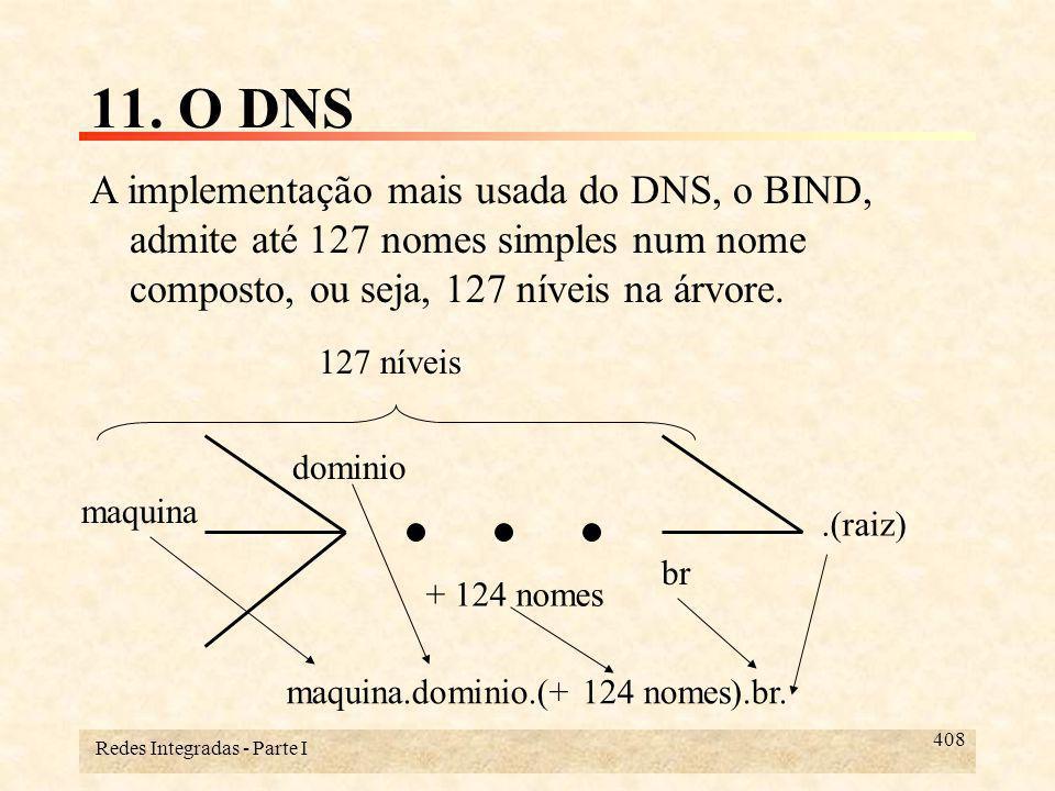 Redes Integradas - Parte I 419 11.2- Configuração do Servidor Nos arquivos de um servidor primário de uma zona os RR possuem o seguinte formato: nomeTTLclassetipodados O campo classe normalmente é preenchido com IN (Internet).