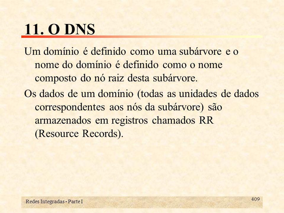 Redes Integradas - Parte I 410 11.1- Os princípios do DNS O procedimento de definir um ou vários subdomínios a partir de um domínio é chamado de delegação e introduz também o conceito de zona.