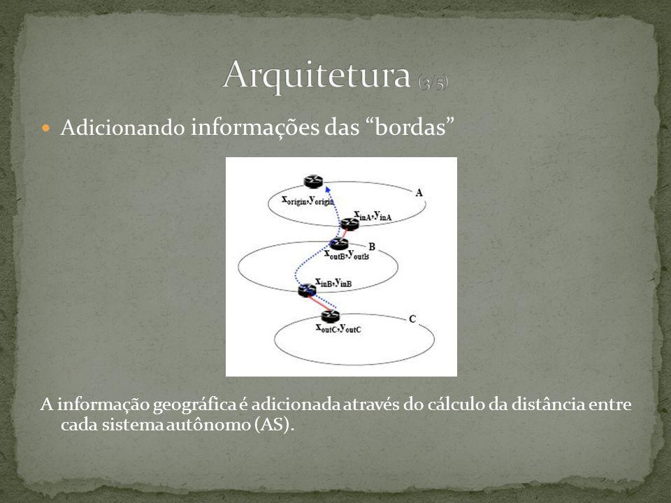 Adicionando informações das bordas A informação geográfica é adicionada através do cálculo da distância entre cada sistema autônomo (AS).
