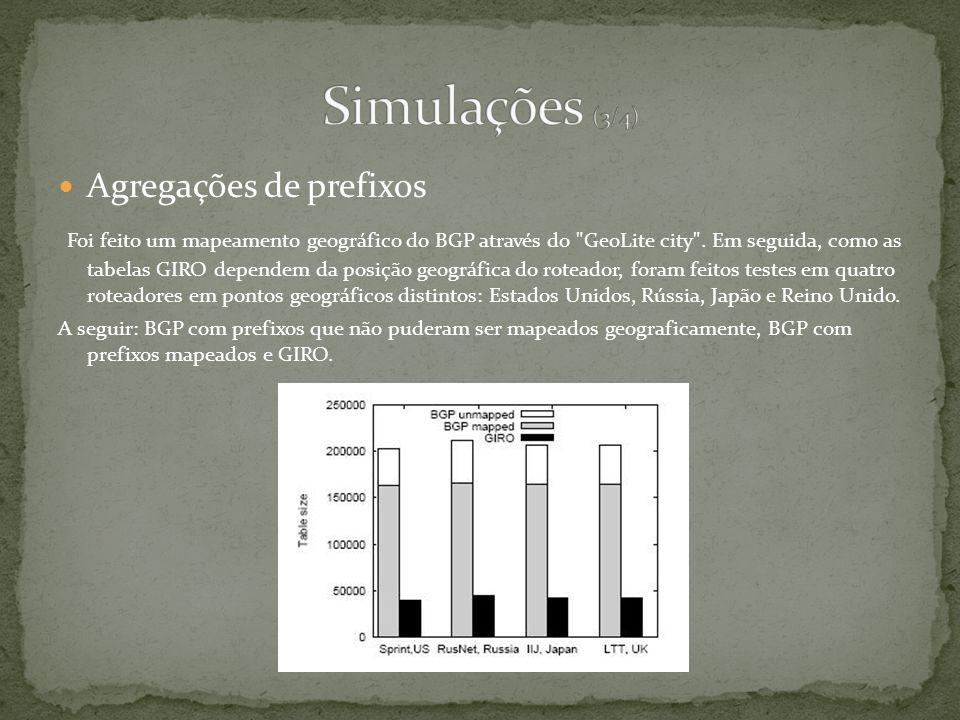 Agregações de prefixos Foi feito um mapeamento geográfico do BGP através do GeoLite city .