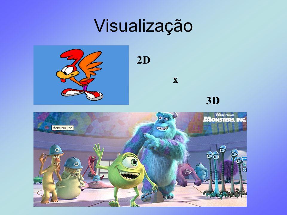 Visualização 2D 3D x
