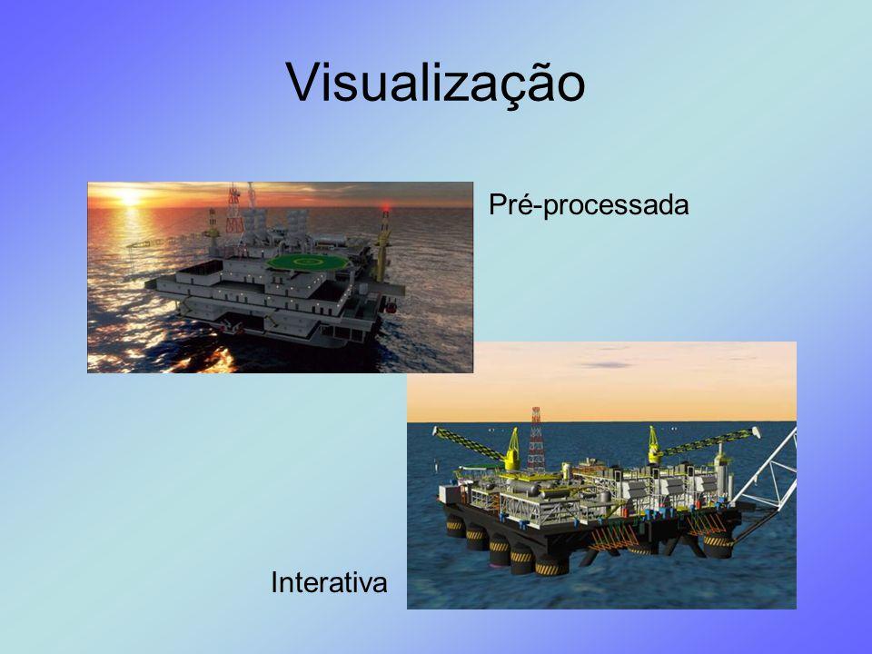 Visualização Interativa Pré-processada