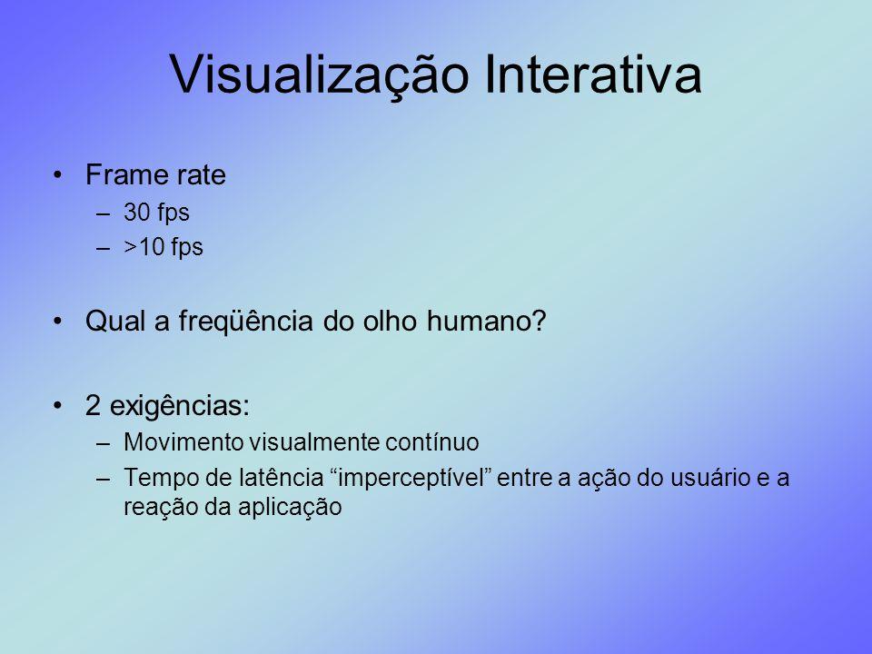 Visualização Interativa Frame rate –30 fps –>10 fps Qual a freqüência do olho humano? 2 exigências: –Movimento visualmente contínuo –Tempo de latência