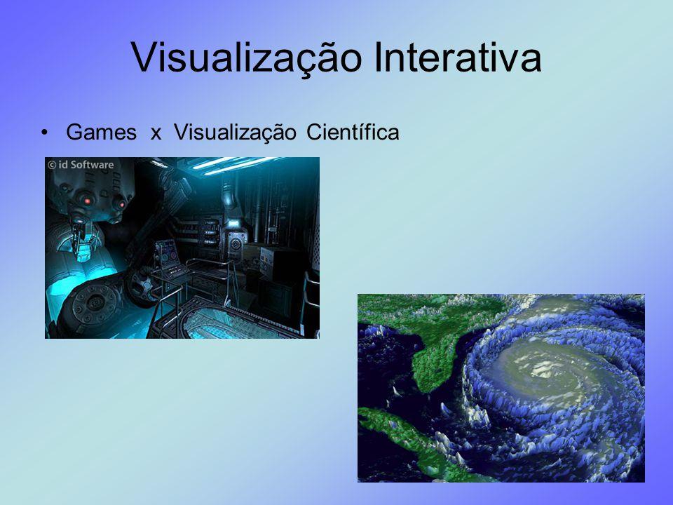 Visualização Interativa Games x Visualização Científica