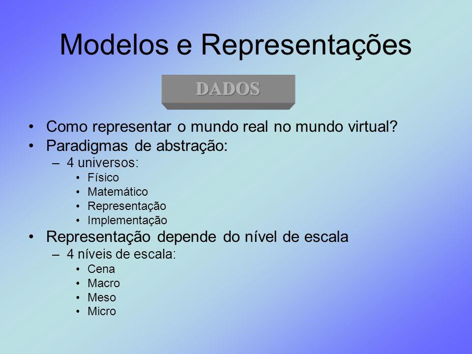 Modelos e Representações Como representar o mundo real no mundo virtual? Paradigmas de abstração: –4 universos: Físico Matemático Representação Implem