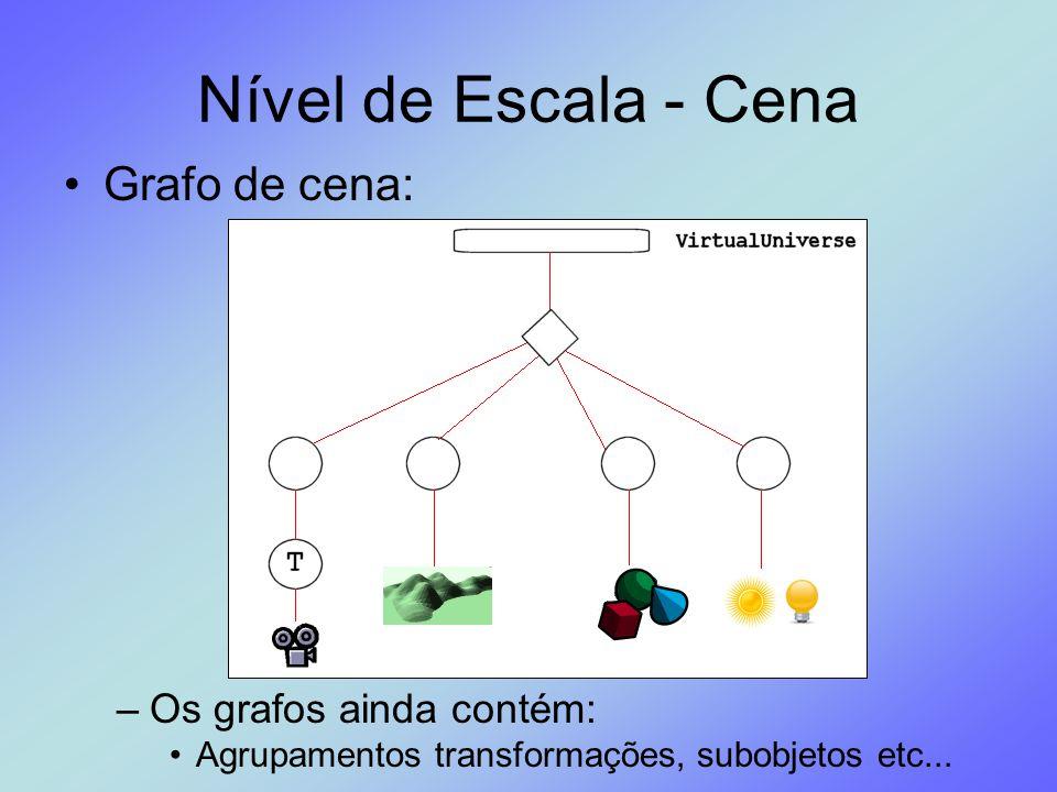 Nível de Escala - Cena Grafo de cena: –Os grafos ainda contém: Agrupamentos transformações, subobjetos etc...