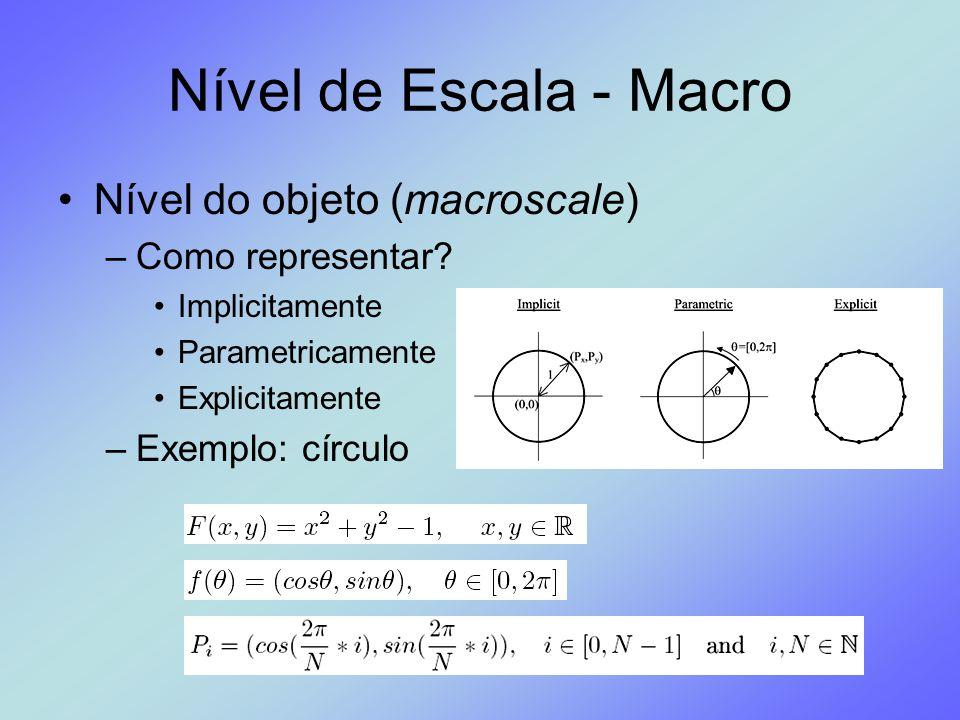Nível de Escala - Macro Nível do objeto (macroscale) –Como representar? Implicitamente Parametricamente Explicitamente –Exemplo: círculo