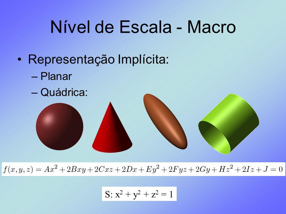 Nível de Escala - Macro Representação Implícita: –Planar –Quádrica: S: x 2 + y 2 + z 2 = 1