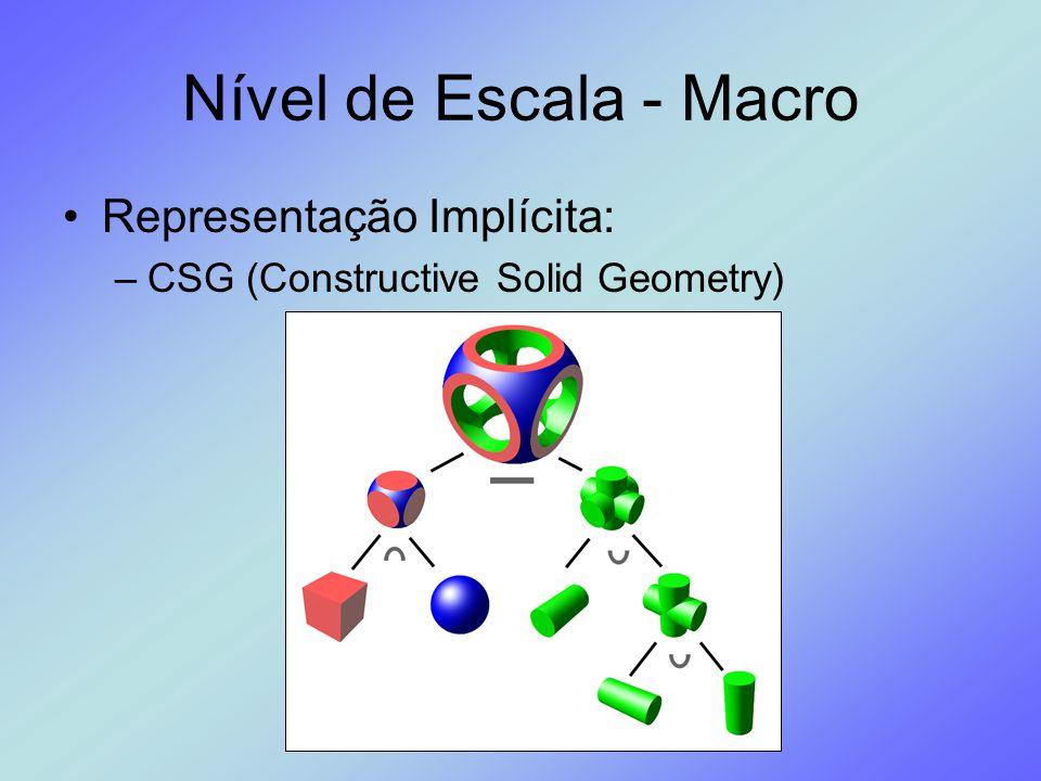 Nível de Escala - Macro Representação Implícita: –CSG (Constructive Solid Geometry)