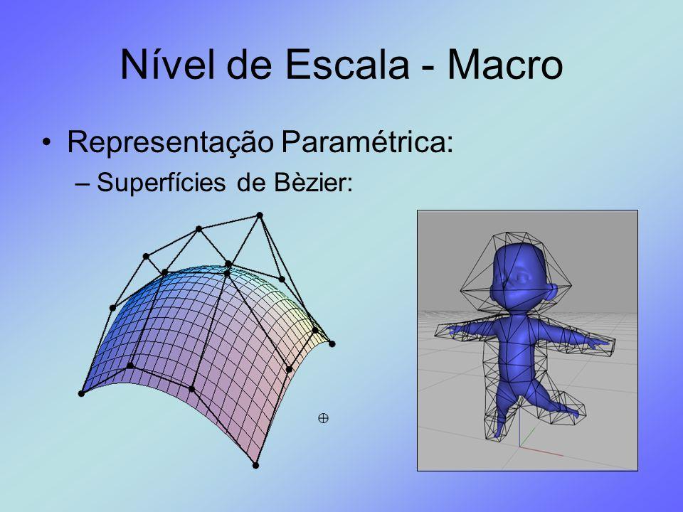 Nível de Escala - Macro Representação Paramétrica: –Superfícies de Bèzier: